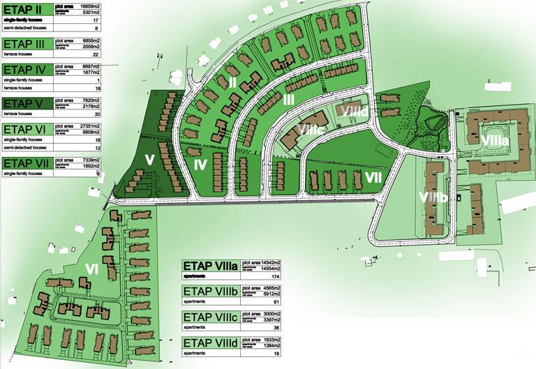 Plan Układ Osiedla